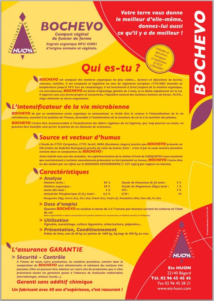 Compost Bochevo